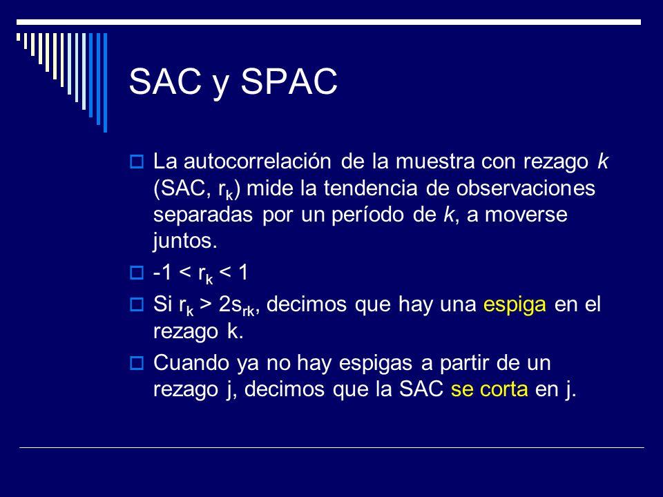 SAC y SPAC La autocorrelación de la muestra con rezago k (SAC, r k ) mide la tendencia de observaciones separadas por un período de k, a moverse junto