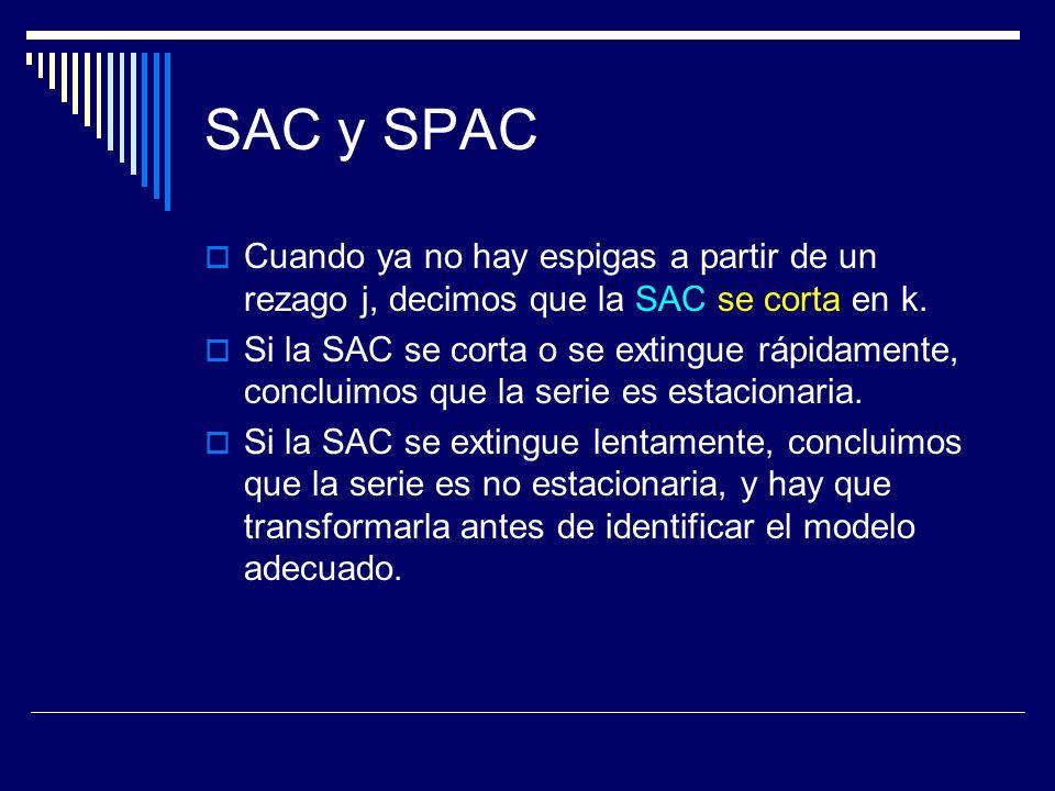 SAC y SPAC Cuando ya no hay espigas a partir de un rezago j, decimos que la SAC se corta en k. Si la SAC se corta o se extingue rápidamente, concluimo
