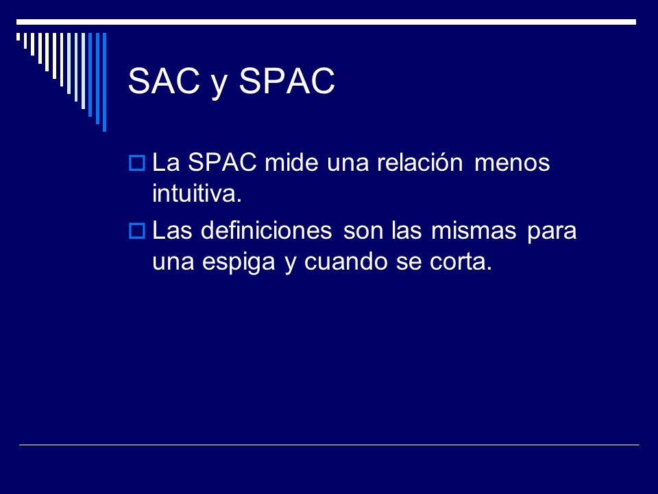 SAC y SPAC La SPAC mide una relación menos intuitiva. Las definiciones son las mismas para una espiga y cuando se corta.