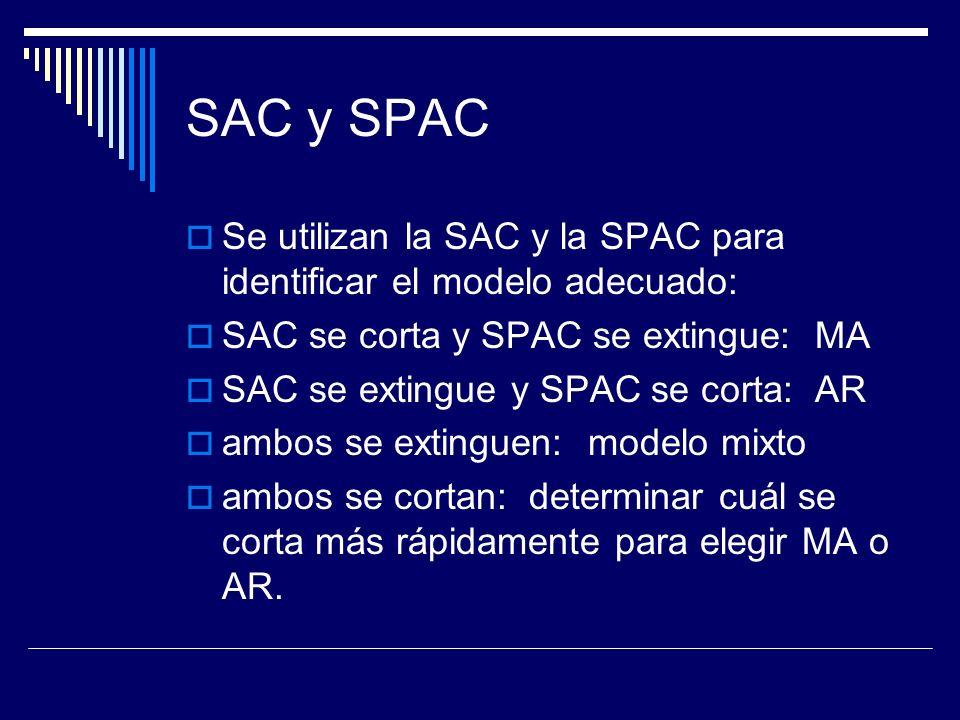 SAC y SPAC Se utilizan la SAC y la SPAC para identificar el modelo adecuado: SAC se corta y SPAC se extingue: MA SAC se extingue y SPAC se corta: AR a