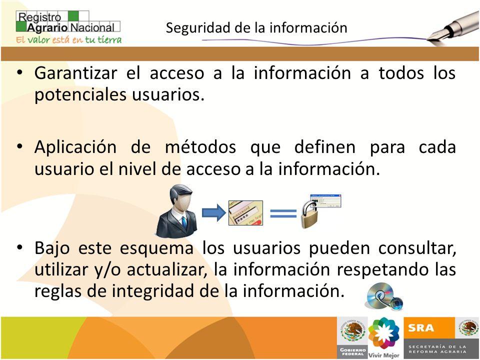 Garantizar el acceso a la información a todos los potenciales usuarios. Aplicación de métodos que definen para cada usuario el nivel de acceso a la in