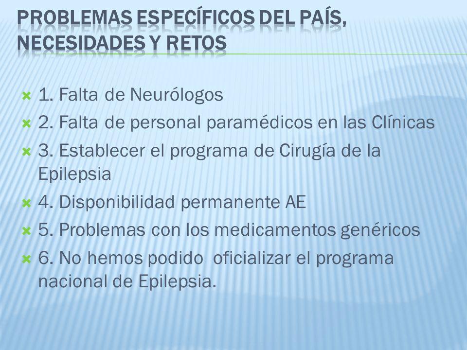 1. Falta de Neurólogos 2. Falta de personal paramédicos en las Clínicas 3. Establecer el programa de Cirugía de la Epilepsia 4. Disponibilidad permane