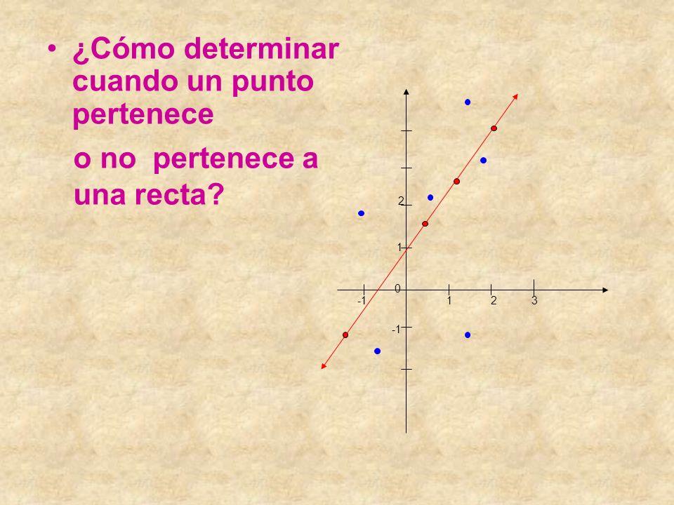 ¿Cómo determinar cuando un punto pertenece 2 1 0 -1 1 2 3 o no pertenece a una recta?