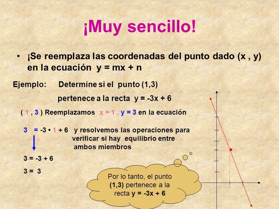 ( -1, 3 ) Reemplazamos x = -1, y = 3 en la ecuación 3= 2 -1 + 1 y resolvemos las operaciones para verificar si hay equilibrio entre ambos miembros Por lo tanto, el punto (-1,3) pertenece a la recta y = 2x + 1 Ejemplo 2: Determine si el punto (-1,3) pertenece a la recta y = 2x + 1 3 = -2 + 1 3 = -1