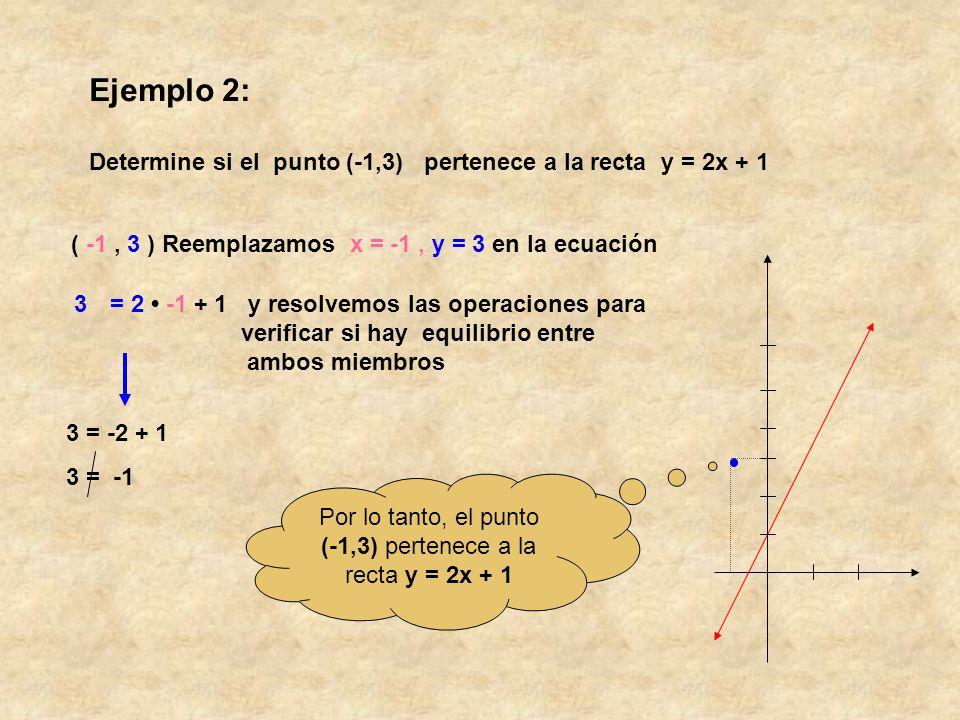 ( -1, 3 ) Reemplazamos x = -1, y = 3 en la ecuación 3= 2 -1 + 1 y resolvemos las operaciones para verificar si hay equilibrio entre ambos miembros Por