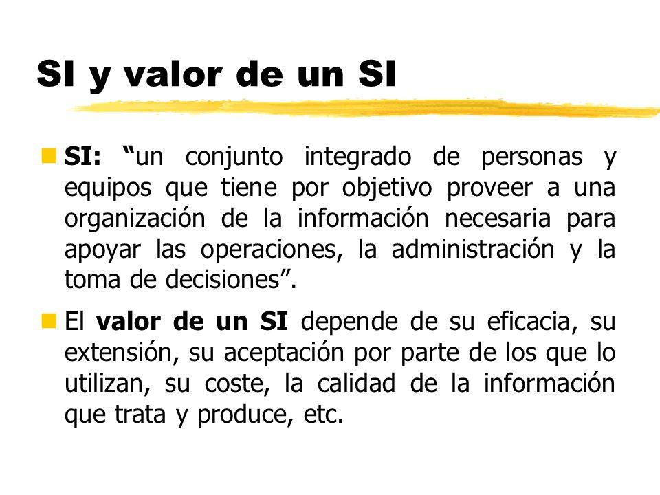 SI y valor de un SI nSI: un conjunto integrado de personas y equipos que tiene por objetivo proveer a una organización de la información necesaria par
