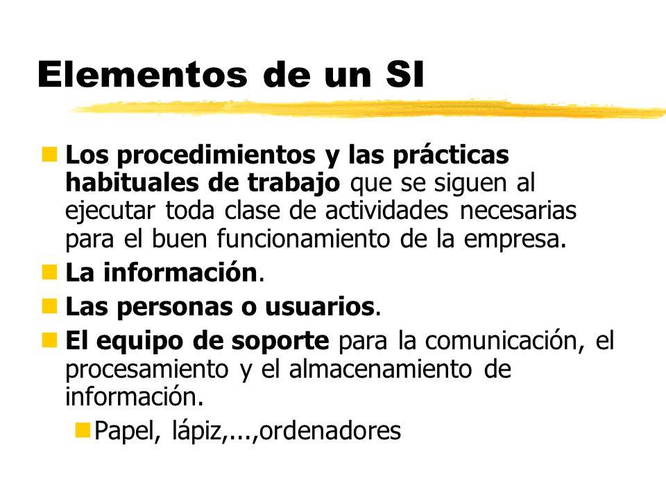 Elementos de un SI nLos procedimientos y las prácticas habituales de trabajo que se siguen al ejecutar toda clase de actividades necesarias para el bu