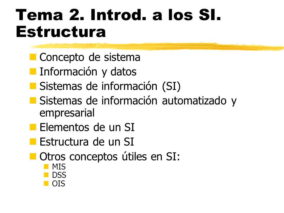 Tema 2. Introd. a los SI. Estructura nConcepto de sistema nInformación y datos nSistemas de información (SI) nSistemas de información automatizado y e
