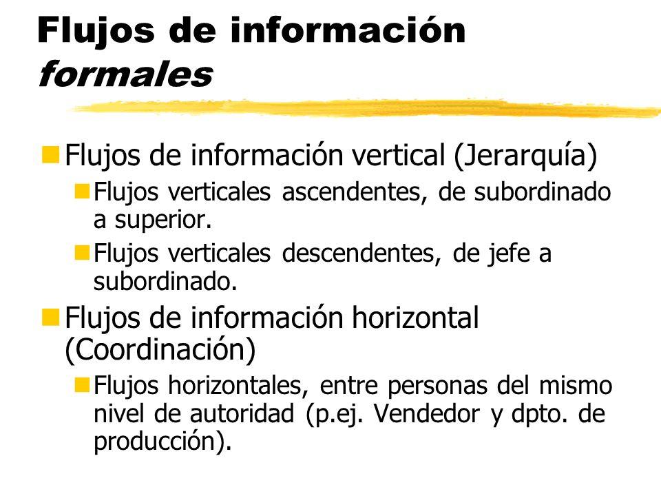 Flujos de información formales nFlujos de información vertical (Jerarquía) nFlujos verticales ascendentes, de subordinado a superior. nFlujos vertical