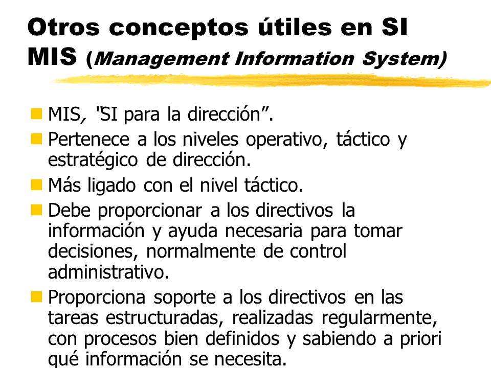 Otros conceptos útiles en SI MIS (Management Information System) nMIS, SI para la dirección. nPertenece a los niveles operativo, táctico y estratégico