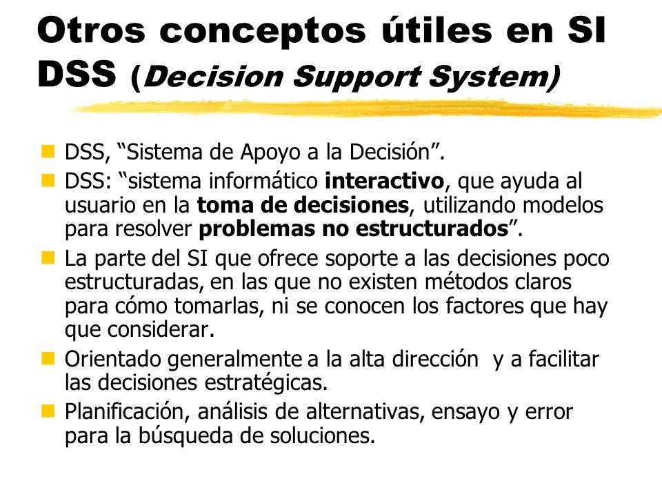 Otros conceptos útiles en SI DSS (Decision Support System) nDSS, Sistema de Apoyo a la Decisión. nDSS: sistema informático interactivo, que ayuda al u