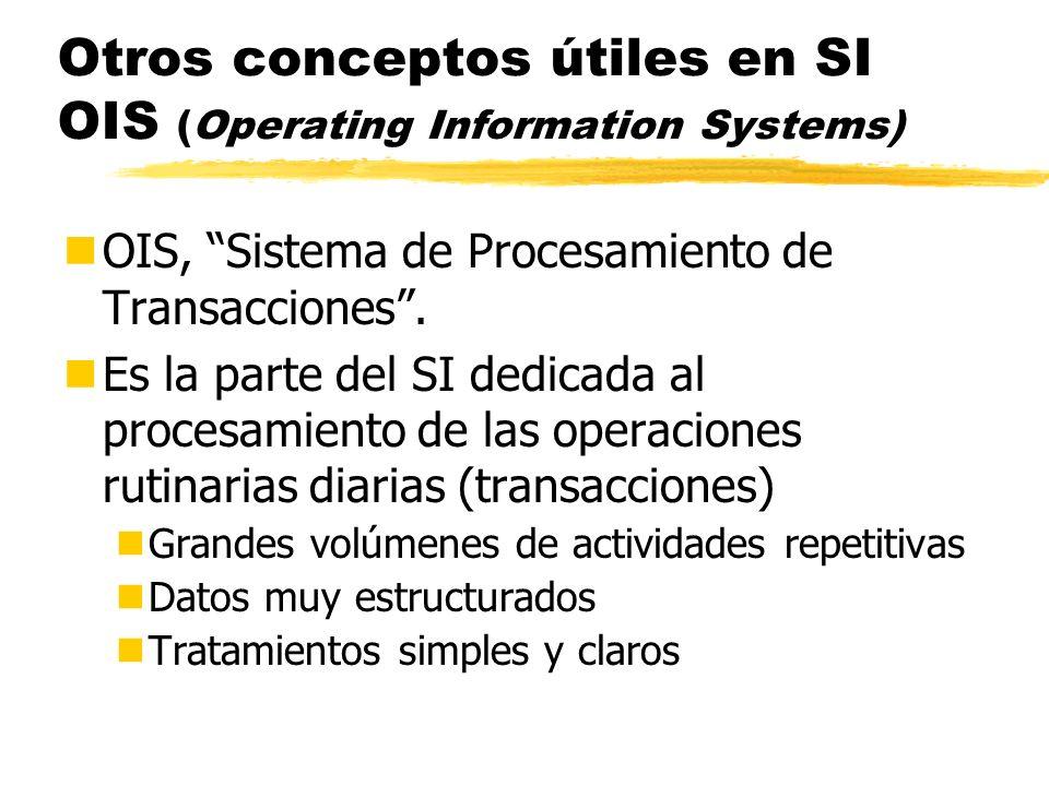 Otros conceptos útiles en SI OIS (Operating Information Systems) nOIS, Sistema de Procesamiento de Transacciones. nEs la parte del SI dedicada al proc