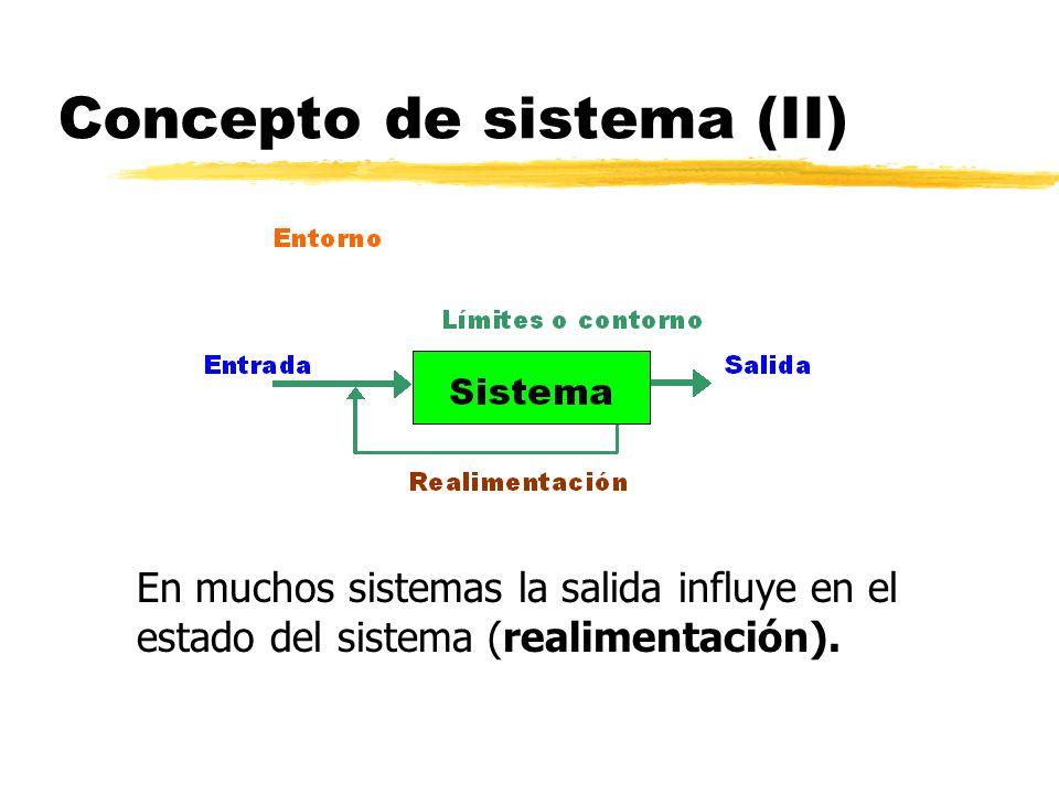 Concepto de sistema (II) En muchos sistemas la salida influye en el estado del sistema (realimentación).