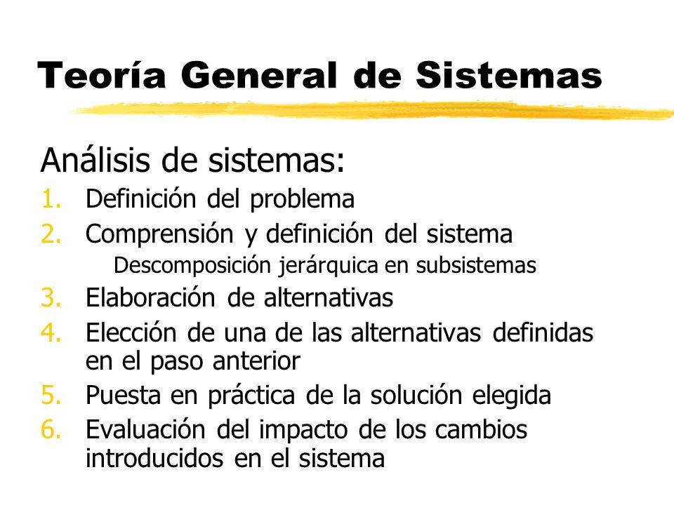 Teoría General de Sistemas Análisis de sistemas: 1.Definición del problema 2.Comprensión y definición del sistema Descomposición jerárquica en subsist