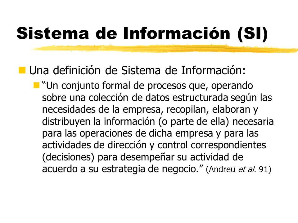 Sistema de Información (SI) nUna definición de Sistema de Información: nUn conjunto formal de procesos que, operando sobre una colección de datos estr