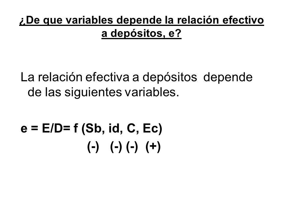 ¿De que variables depende la relación efectivo a depósitos, e? La relación efectiva a depósitos depende de las siguientes variables. e = E/D= f (Sb, i