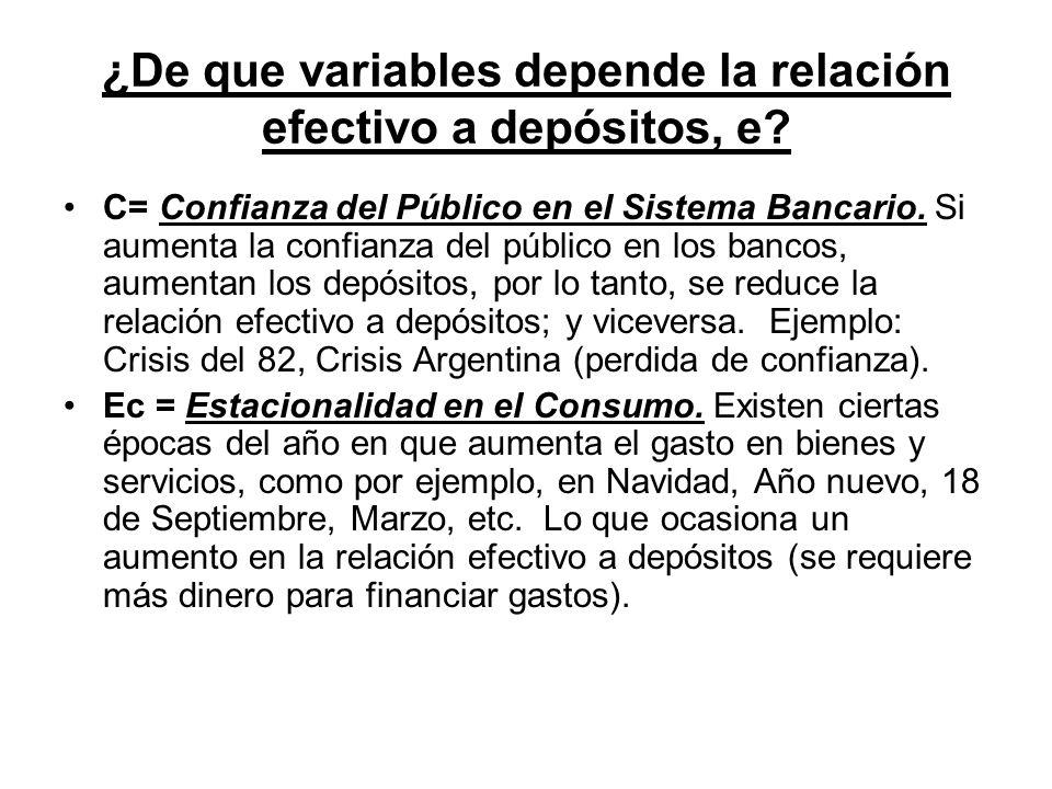 ¿De que variables depende la relación efectivo a depósitos, e? C= Confianza del Público en el Sistema Bancario. Si aumenta la confianza del público en