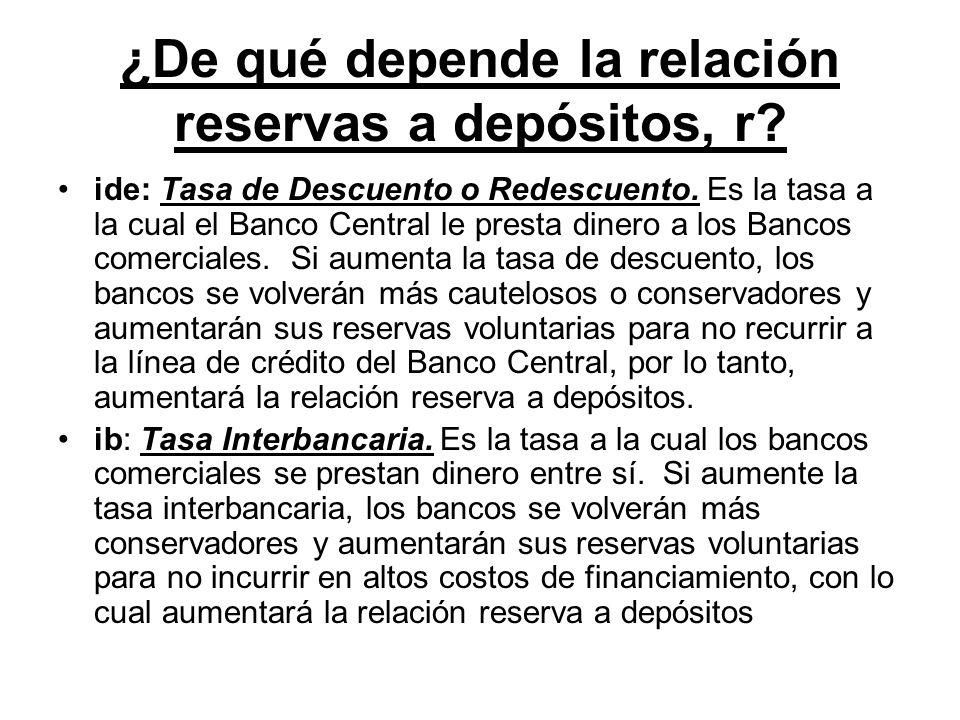 ¿De qué depende la relación reservas a depósitos, r? ide: Tasa de Descuento o Redescuento. Es la tasa a la cual el Banco Central le presta dinero a lo