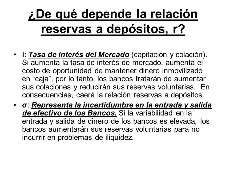 ¿De qué depende la relación reservas a depósitos, r? i: Tasa de interés del Mercado (capitación y colación). Si aumenta la tasa de interés de mercado,