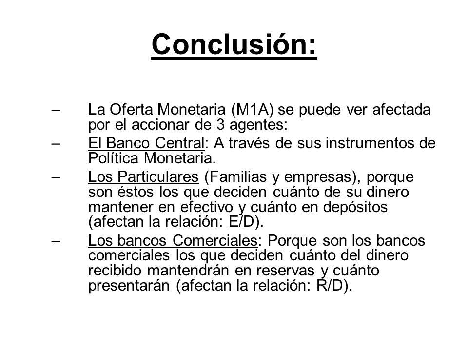 Conclusión: –La Oferta Monetaria (M1A) se puede ver afectada por el accionar de 3 agentes: –El Banco Central: A través de sus instrumentos de Política