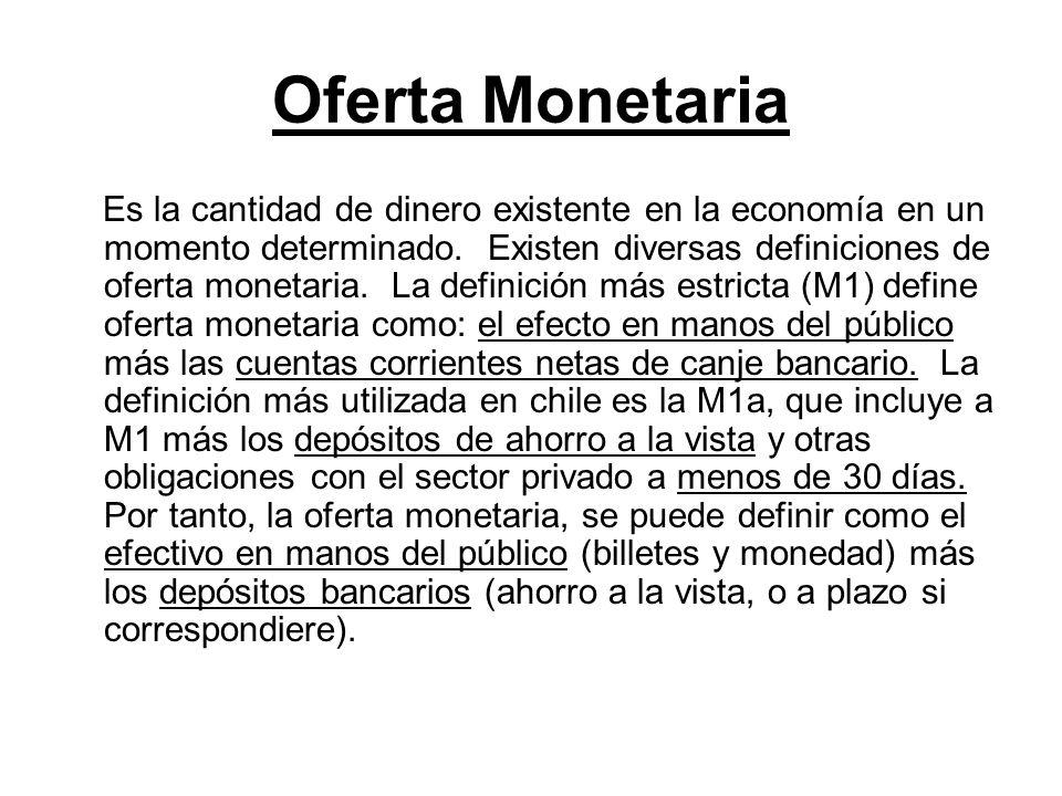 Oferta Monetaria Es la cantidad de dinero existente en la economía en un momento determinado. Existen diversas definiciones de oferta monetaria. La de