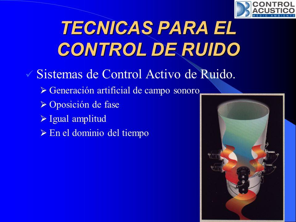 TECNICAS PARA EL CONTROL DE RUIDO Sistemas de Control Activo de Ruido. Generación artificial de campo sonoro Oposición de fase Igual amplitud En el do