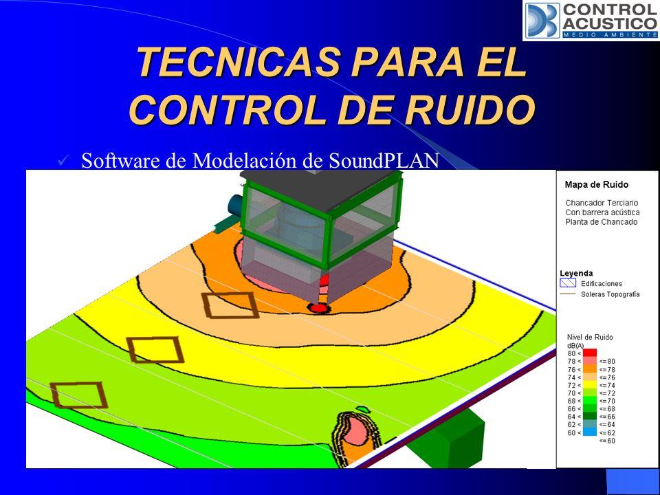 TECNICAS PARA EL CONTROL DE RUIDO Software de Modelación de SoundPLAN