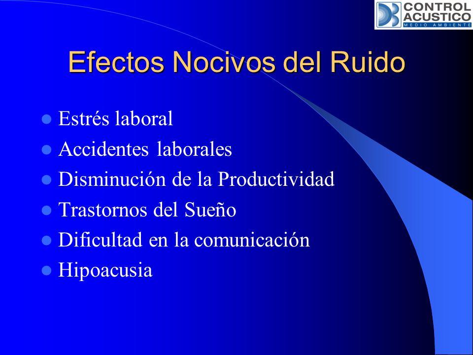 Efectos Nocivos del Ruido Estrés laboral Accidentes laborales Disminución de la Productividad Trastornos del Sueño Dificultad en la comunicación Hipoa