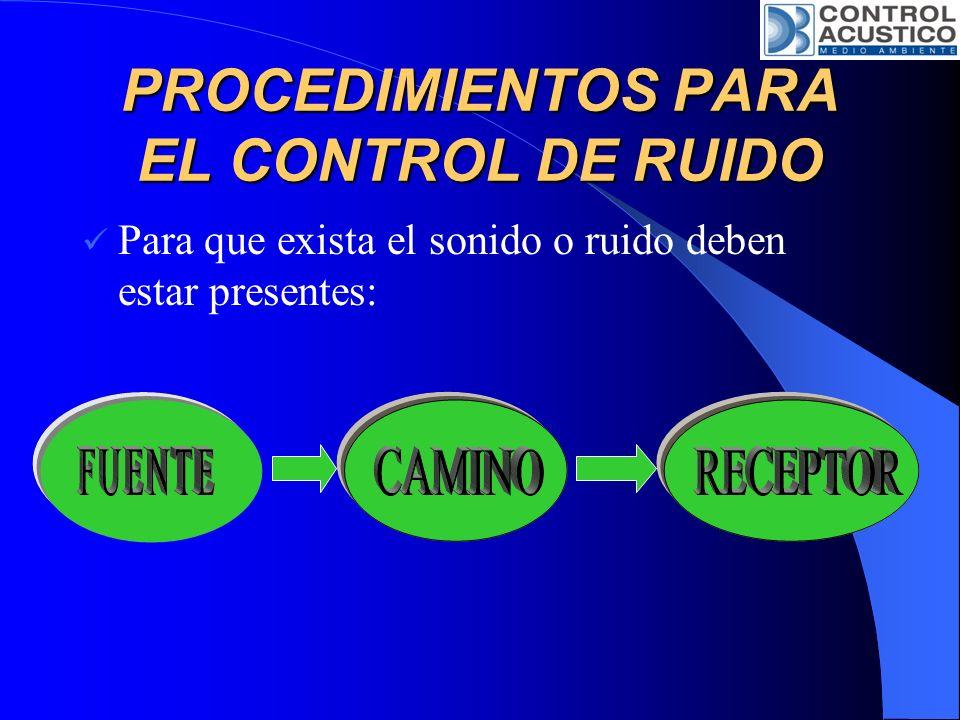 PROCEDIMIENTOS PARA EL CONTROL DE RUIDO FUENTE FUENTE Un buen diseño Transmisión directa.