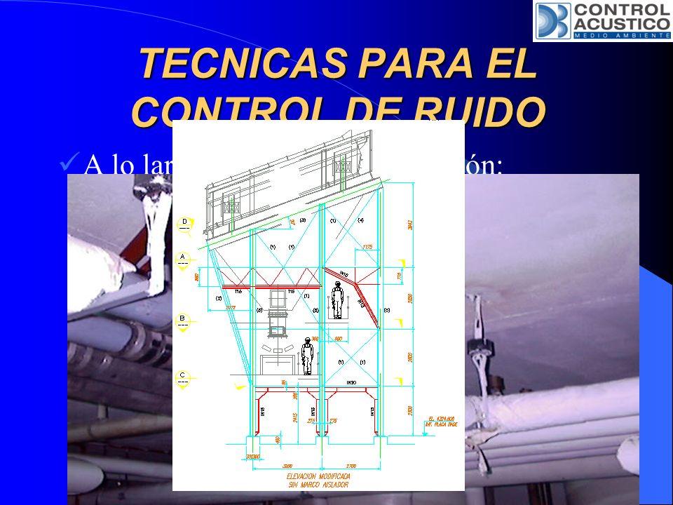TECNICAS PARA EL CONTROL DE RUIDO Cerca del Receptor: Cubrir las superficies irradiadas (con techo suspendido elásticamente o con una capa flexible).