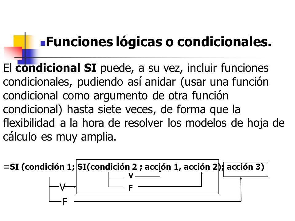 Referencias internas y externas.