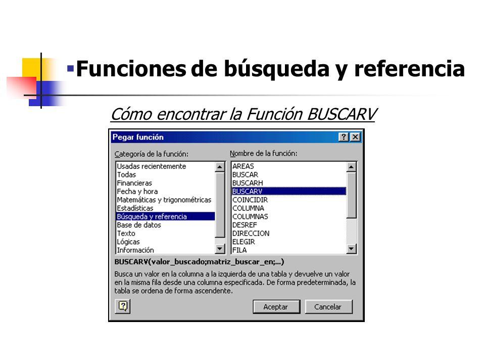 Funciones de búsqueda y referencia La función BuscarV busca un valor específico en la primera columna de una matriz y nos será útil siempre que nuestros datos estén ordenados por columnas.