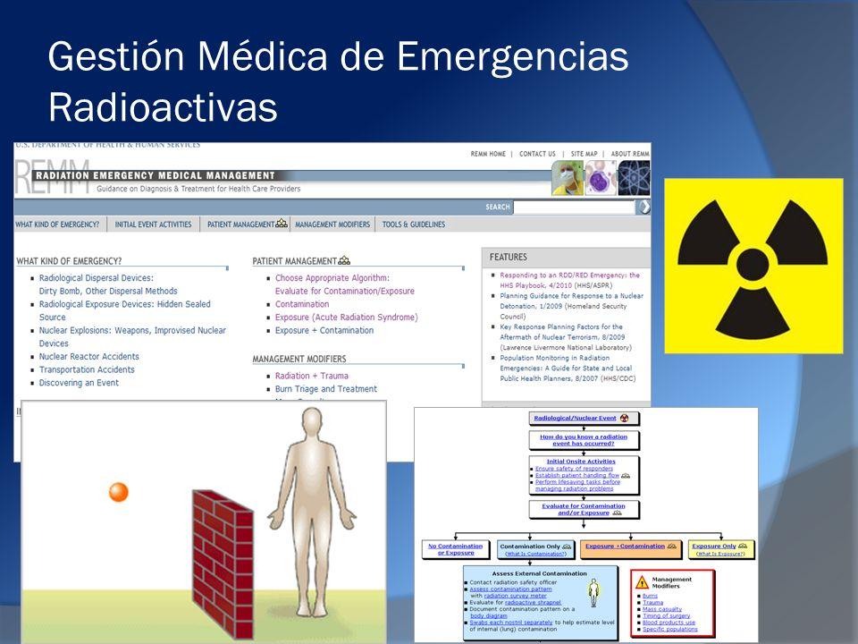 Gestión Médica de Emergencias Radioactivas REMM htpp://remm.nlm.nih.gov