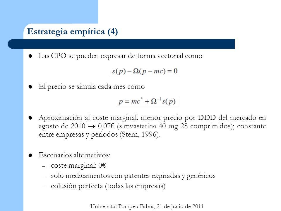Universitat Pompeu Fabra, 21 de junio de 2011 Estrategia empírica (4) Las CPO se pueden expresar de forma vectorial como El precio se simula cada mes