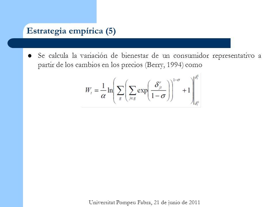 Universitat Pompeu Fabra, 21 de junio de 2011 Estrategia empírica (5) Se calcula la variación de bienestar de un consumidor representativo a partir de los cambios en los precios (Berry, 1994) como