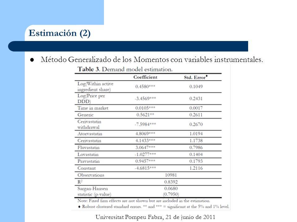 Universitat Pompeu Fabra, 21 de junio de 2011 Estimación (2) Método Generalizado de los Momentos con variables instrumentales.