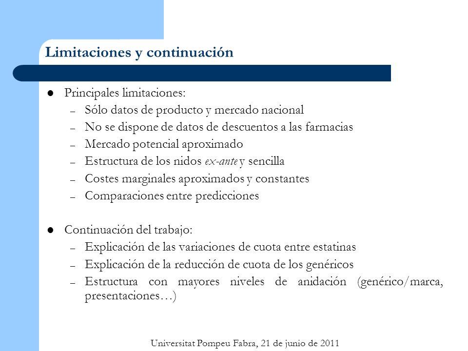 Universitat Pompeu Fabra, 21 de junio de 2011 Limitaciones y continuación Principales limitaciones: – Sólo datos de producto y mercado nacional – No se dispone de datos de descuentos a las farmacias – Mercado potencial aproximado – Estructura de los nidos ex-ante y sencilla – Costes marginales aproximados y constantes – Comparaciones entre predicciones Continuación del trabajo: – Explicación de las variaciones de cuota entre estatinas – Explicación de la reducción de cuota de los genéricos – Estructura con mayores niveles de anidación (genérico/marca, presentaciones…)