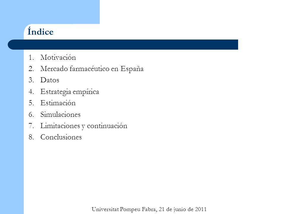 Universitat Pompeu Fabra, 21 de junio de 2011 Índice 1.Motivación 2.Mercado farmacéutico en España 3.Datos 4.Estrategia empírica 5.Estimación 6.Simulaciones 7.Limitaciones y continuación 8.Conclusiones