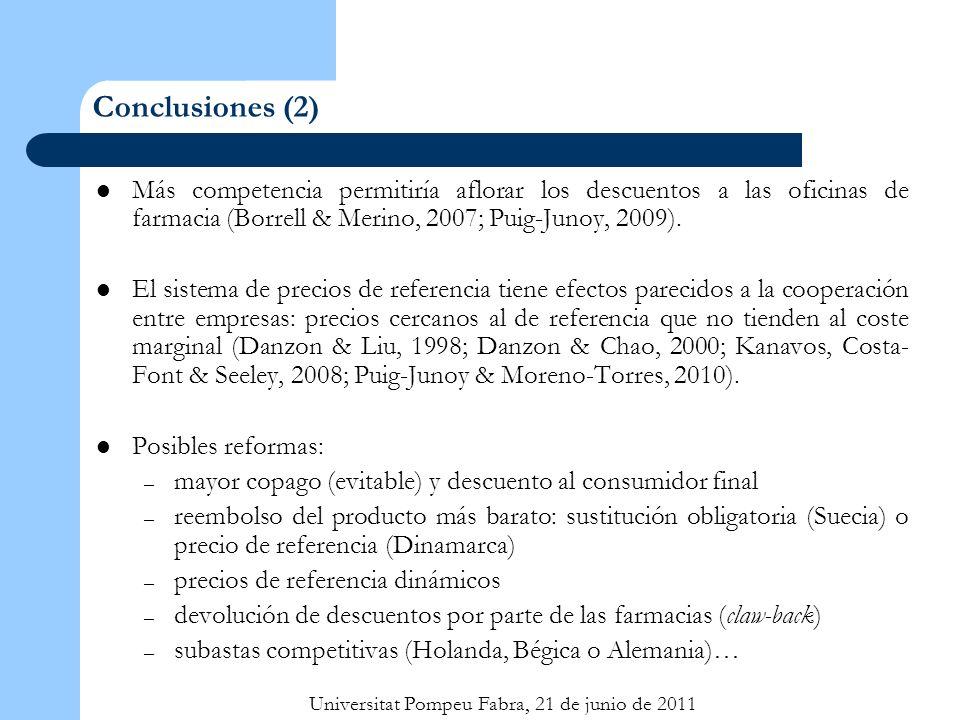 Universitat Pompeu Fabra, 21 de junio de 2011 Conclusiones (2) Más competencia permitiría aflorar los descuentos a las oficinas de farmacia (Borrell & Merino, 2007; Puig-Junoy, 2009).