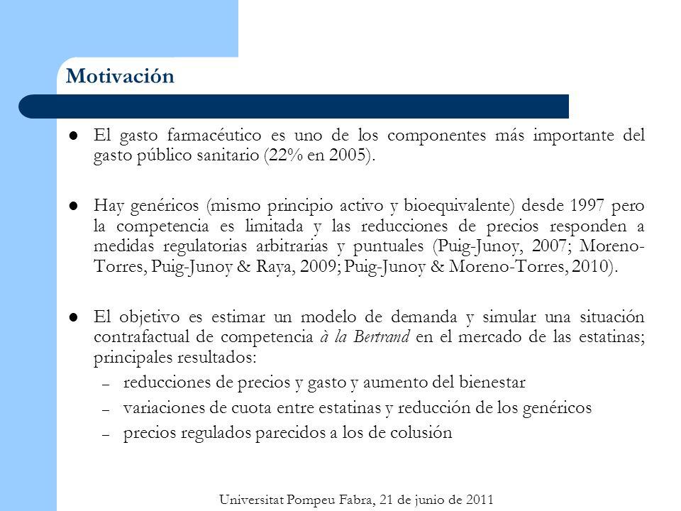 Universitat Pompeu Fabra, 21 de junio de 2011 Motivación El gasto farmacéutico es uno de los componentes más importante del gasto público sanitario (22% en 2005).