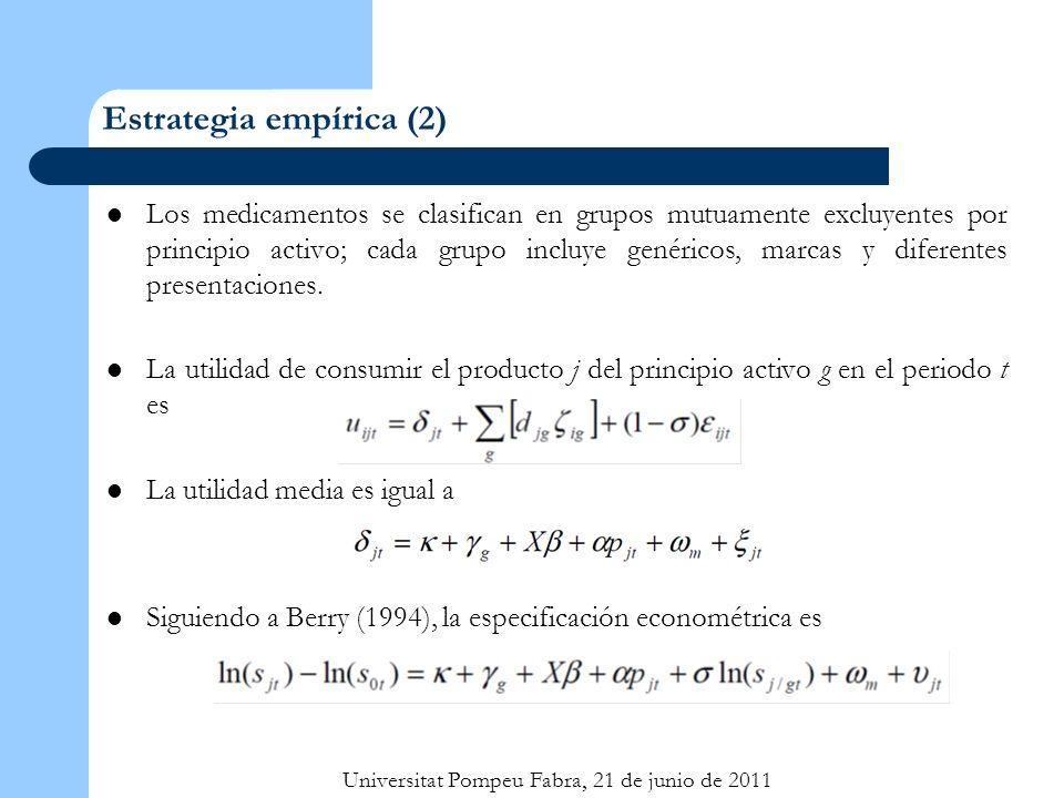 Universitat Pompeu Fabra, 21 de junio de 2011 Estrategia empírica (3) El beneficio de las empresas (multi-producto) es A partir de un equilibrio único en estrategias puras de Bertrand-Nash, los precios satisfacen las siguientes CPO, Los markups se obtiene de la siguiente matriz (Nevo, 2000 and 2001),