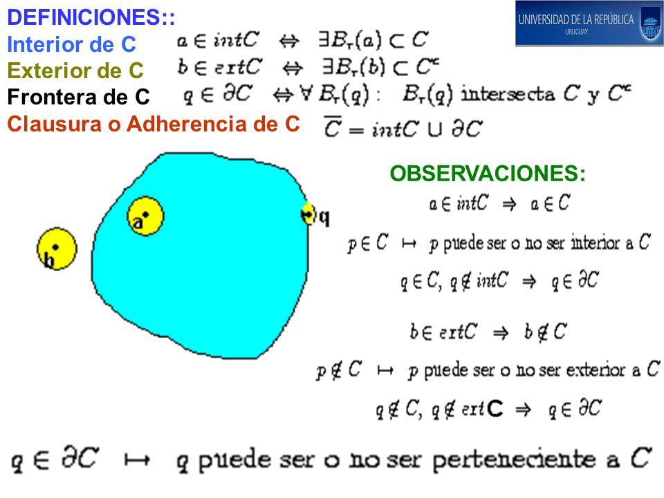 DEFINICIONES:: Interior de C Exterior de C Frontera de C Clausura o Adherencia de C OBSERVACIONES: