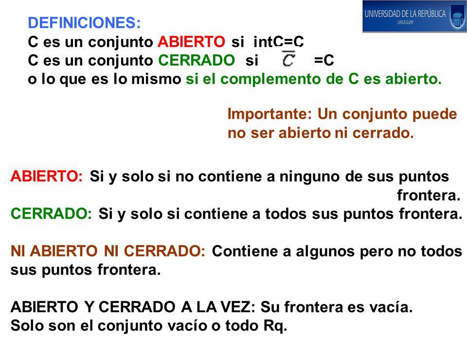 DEFINICIONES: C es un conjunto ABIERTO si intC=C C es un conjunto CERRADO si =C o lo que es lo mismo si el complemento de C es abierto. Importante: Un
