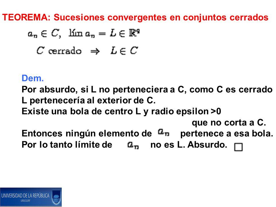 TEOREMA: Sucesiones convergentes en conjuntos cerrados Dem. Por absurdo, si L no perteneciera a C, como C es cerrado L pertenecería al exterior de C.