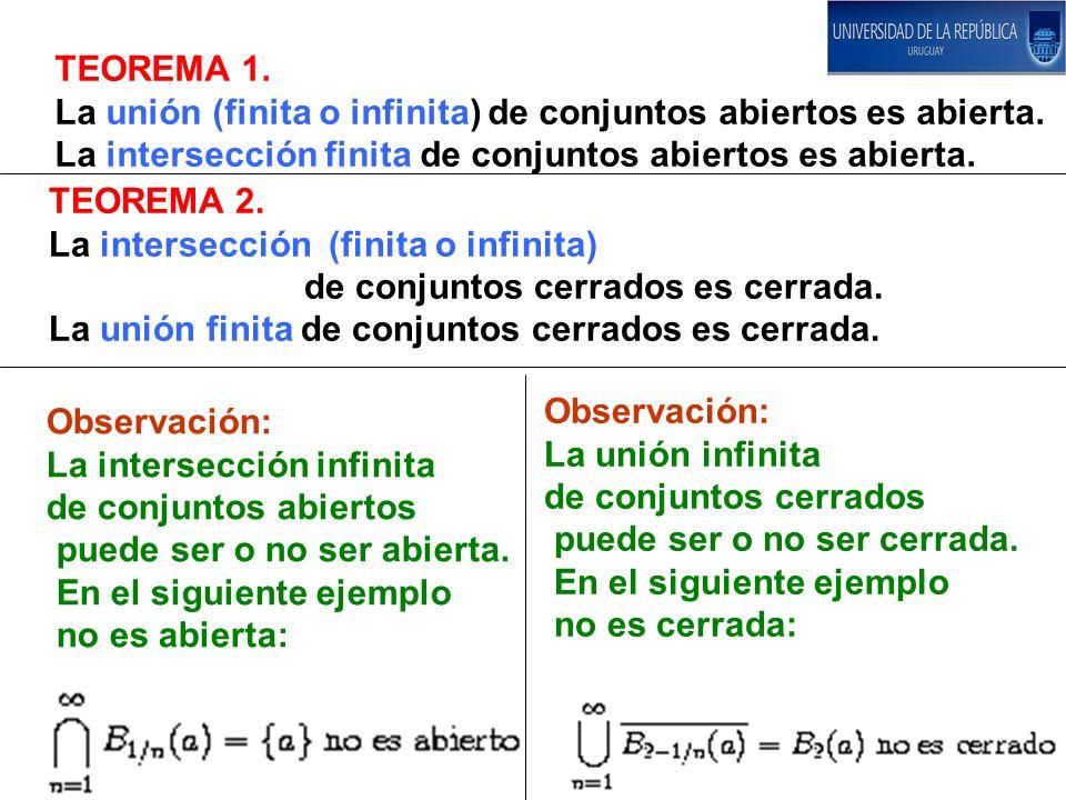 TEOREMA 1. La unión (finita o infinita) de conjuntos abiertos es abierta. La intersección finita de conjuntos abiertos es abierta. TEOREMA 2. La inter