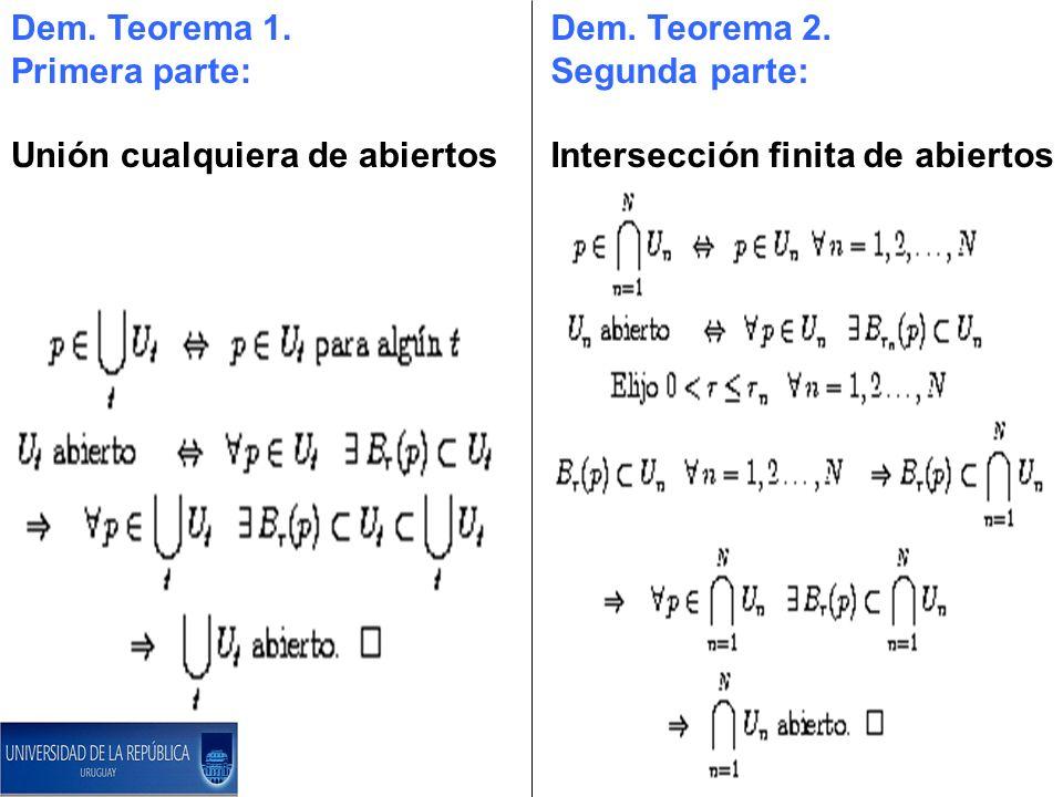 Dem. Teorema 1. Primera parte: Unión cualquiera de abiertos Dem. Teorema 2. Segunda parte: Intersección finita de abiertos