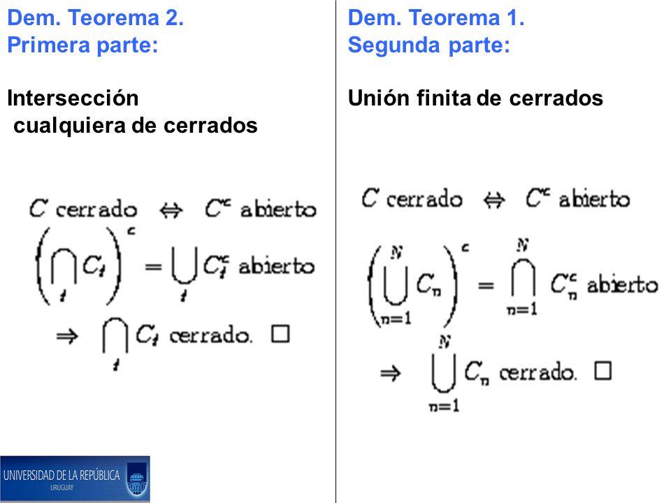 Dem. Teorema 2. Primera parte: Intersección cualquiera de cerrados Dem. Teorema 1. Segunda parte: Unión finita de cerrados