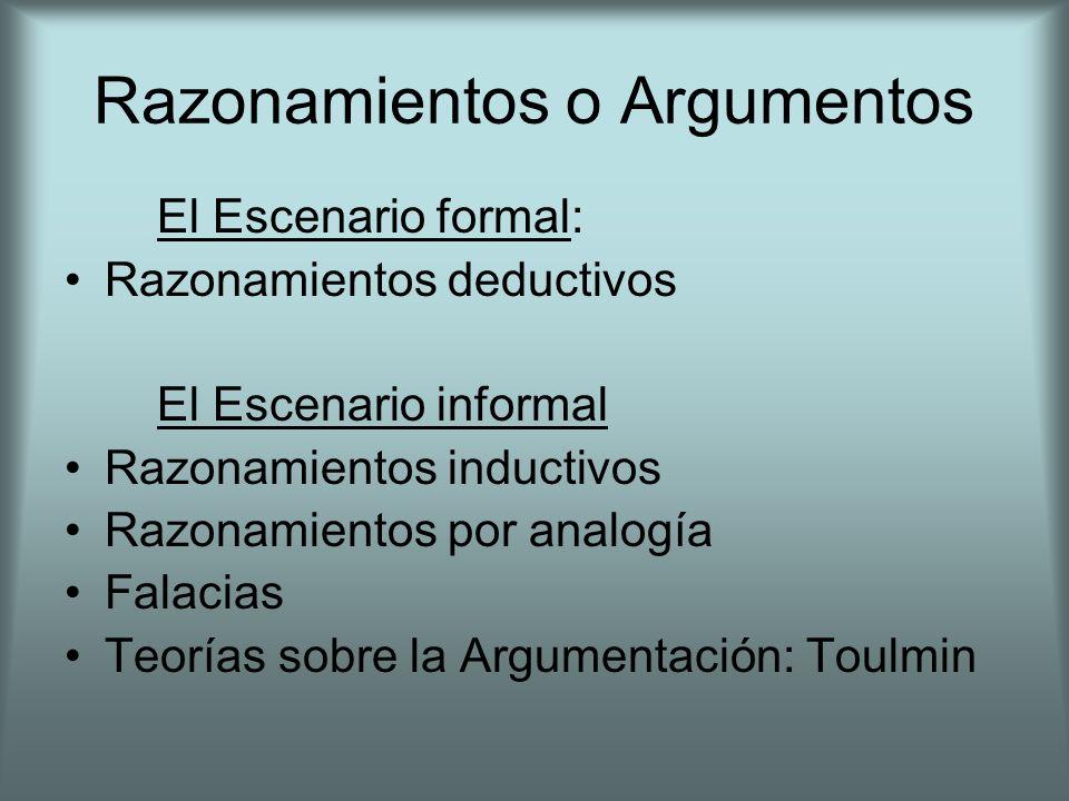 Razonamientos o Argumentos El Escenario formal: Razonamientos deductivos El Escenario informal Razonamientos inductivos Razonamientos por analogía Fal