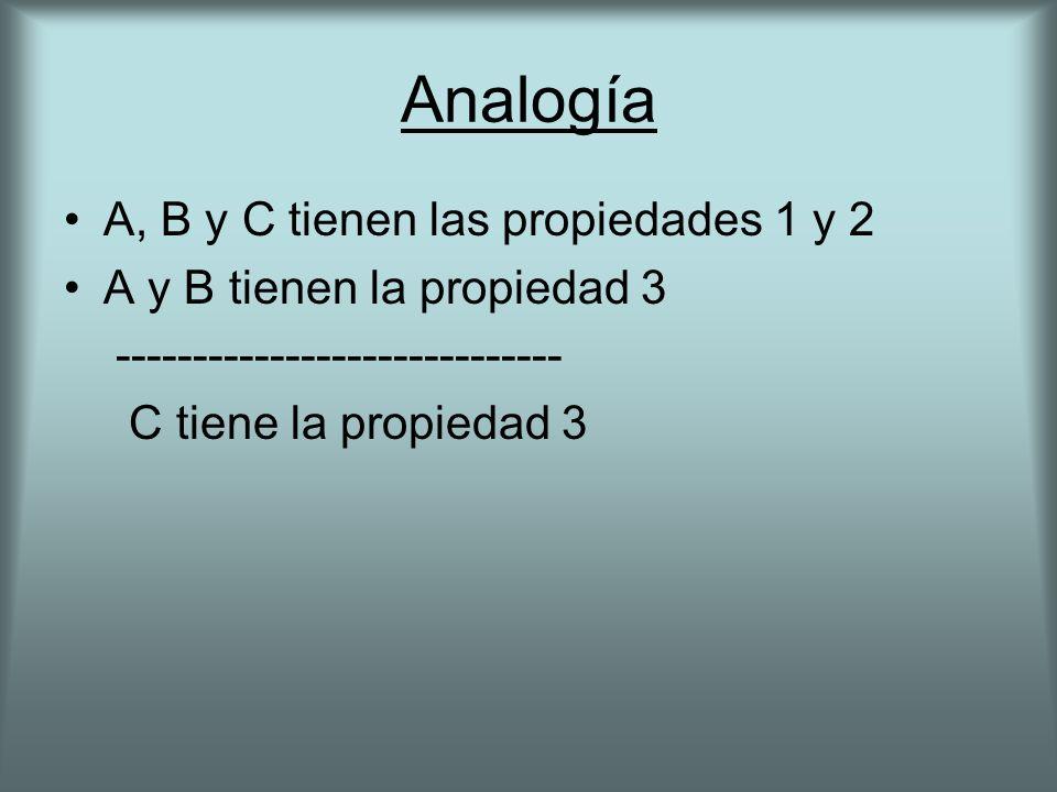 Analogía A, B y C tienen las propiedades 1 y 2 A y B tienen la propiedad 3 ----------------------------- C tiene la propiedad 3