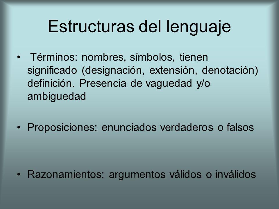 Estructuras del lenguaje Términos: nombres, símbolos, tienen significado (designación, extensión, denotación) definición. Presencia de vaguedad y/o am